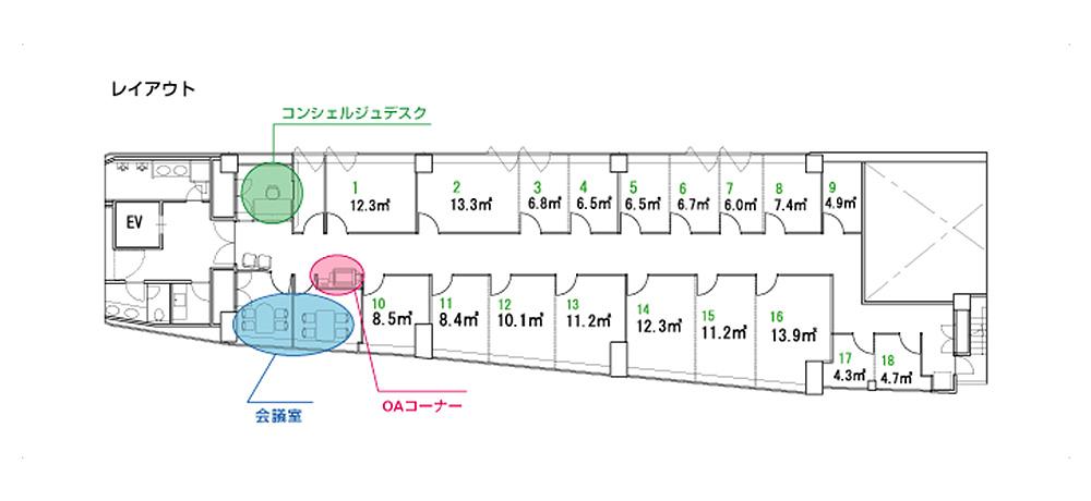 「箱崎インキュベーションセンター」のコンセプト