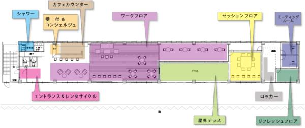 「ONOMICHI SHARE」のコンセプト