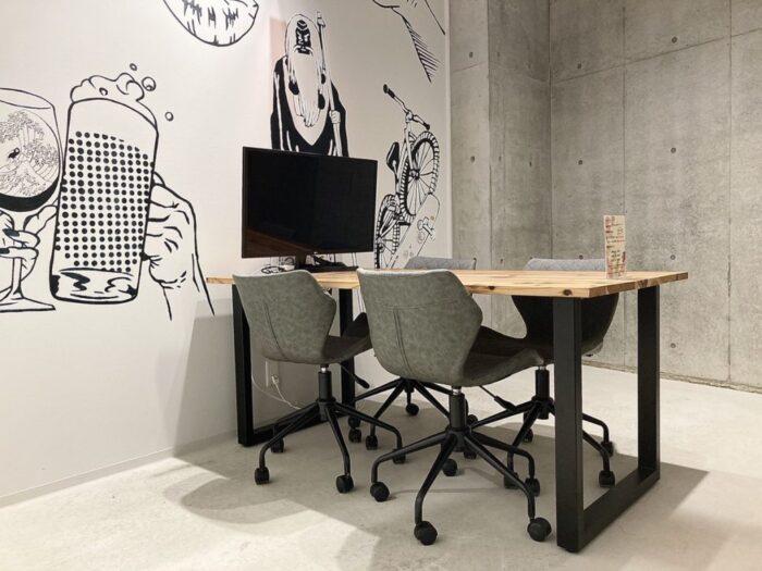 「いいオフィス下北沢 by エー・ディー・ワークス」の立地